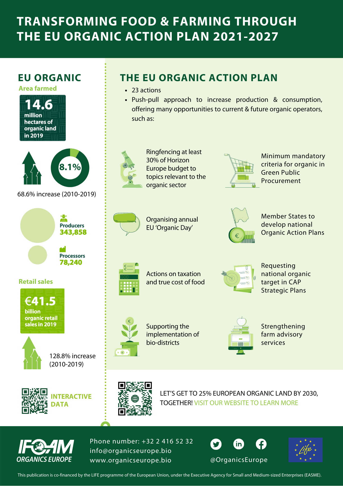 food policy organic action plan
