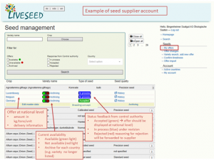 Training for seed suppliers on EU Router Database